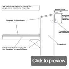 parapet termination bar